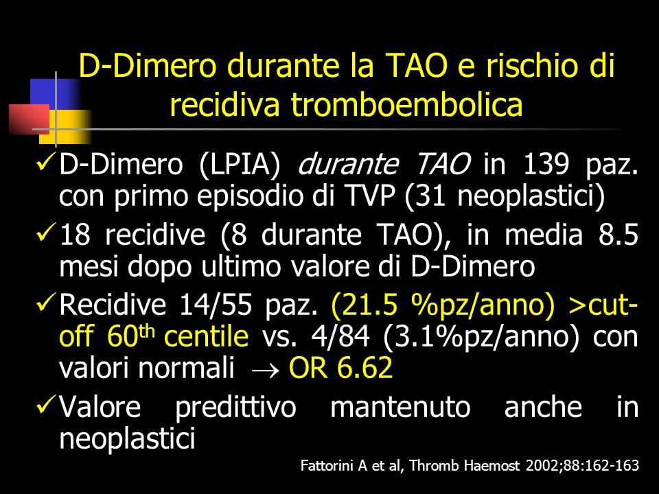 D-Dimero durante la TAO e rischio di recidiva tromboembolica