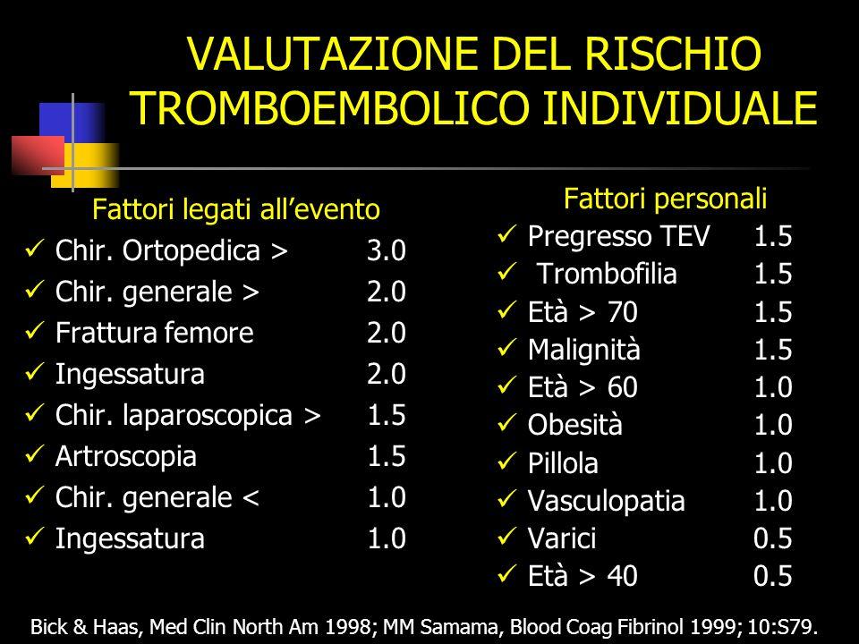 VALUTAZIONE DEL RISCHIO TROMBOEMBOLICO INDIVIDUALE