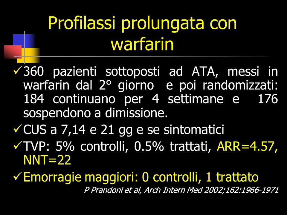 Profilassi prolungata con warfarin