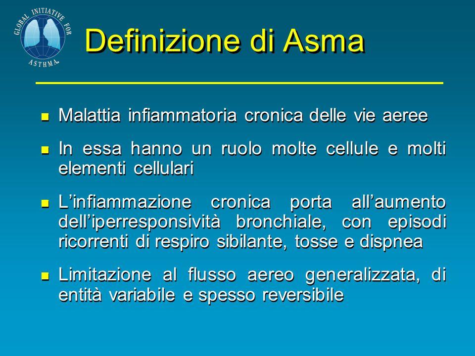Definizione di Asma Malattia infiammatoria cronica delle vie aeree