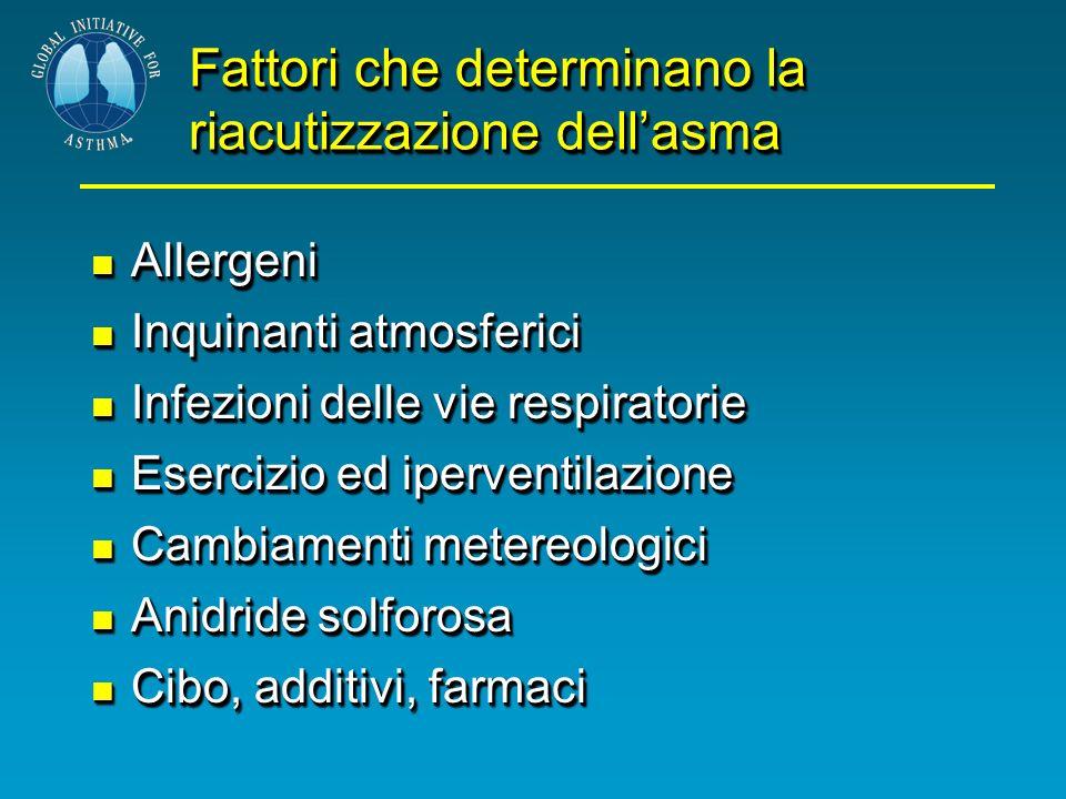 Fattori che determinano la riacutizzazione dell'asma
