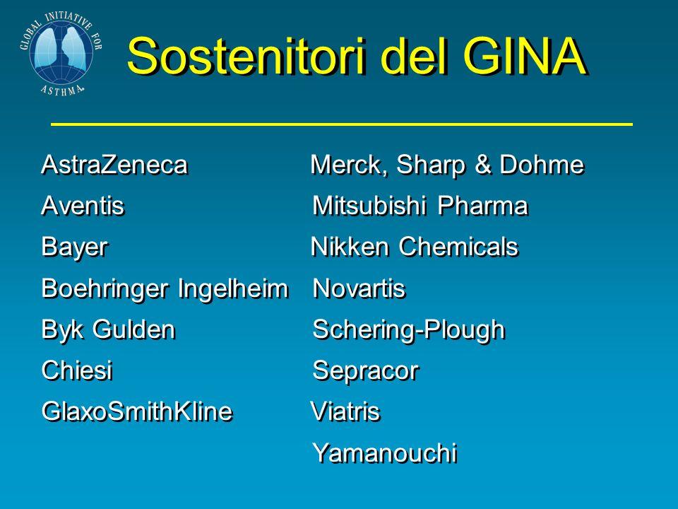 Sostenitori del GINA AstraZeneca Merck, Sharp & Dohme