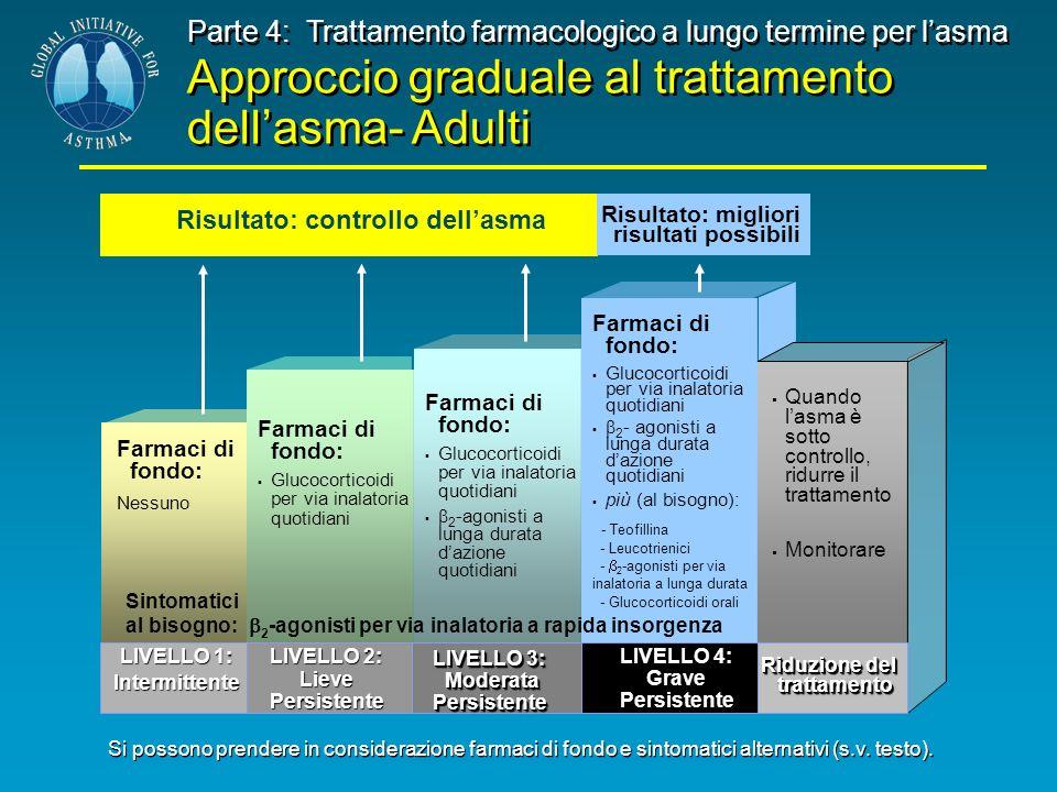 Approccio graduale al trattamento dell'asma- Adulti