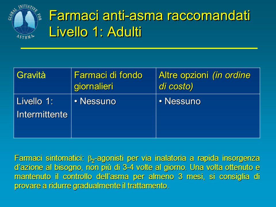 Farmaci anti-asma raccomandati Livello 1: Adulti