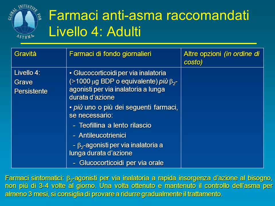 Farmaci anti-asma raccomandati Livello 4: Adulti