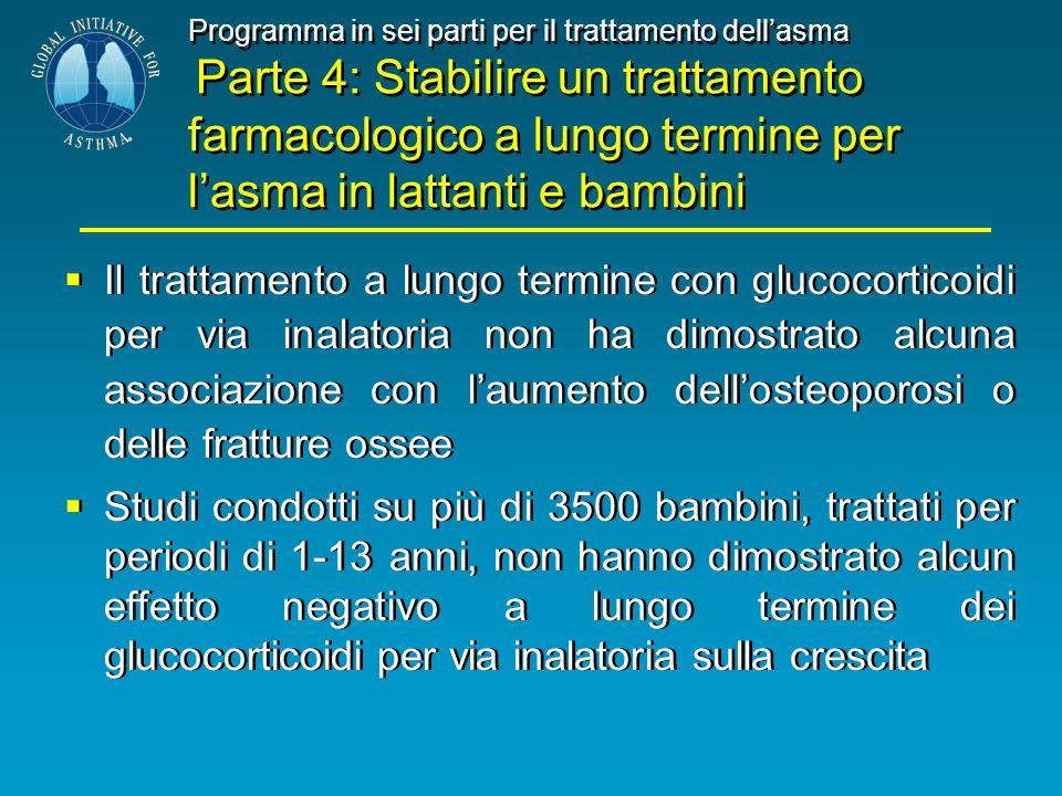 Programma in sei parti per il trattamento dell'asma Parte 4: Stabilire un trattamento farmacologico a lungo termine per l'asma in lattanti e bambini