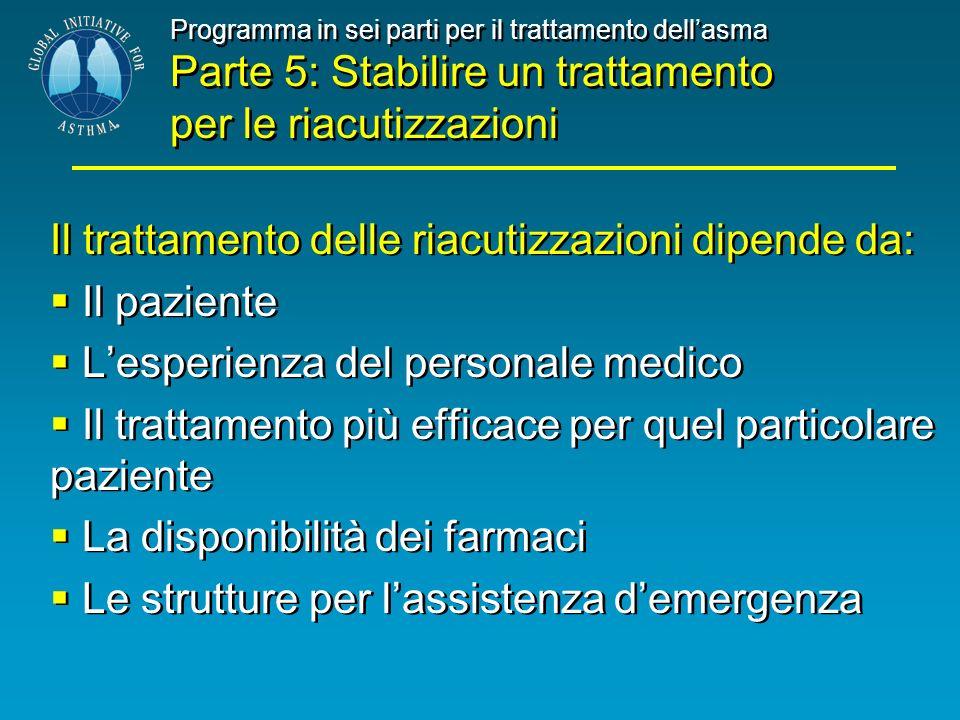 Il trattamento delle riacutizzazioni dipende da: Il paziente