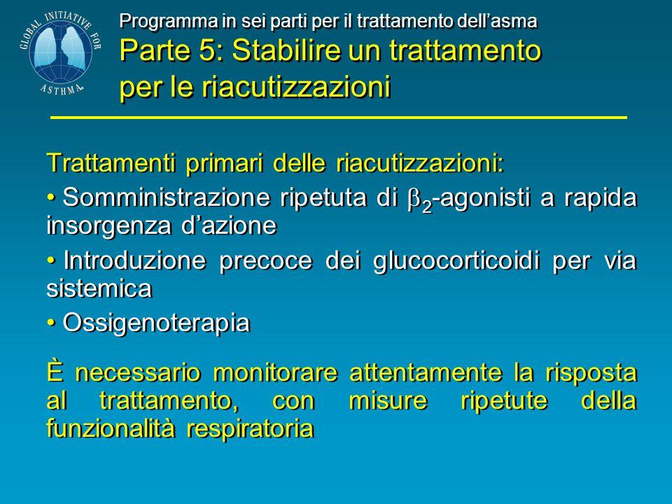 Trattamenti primari delle riacutizzazioni: