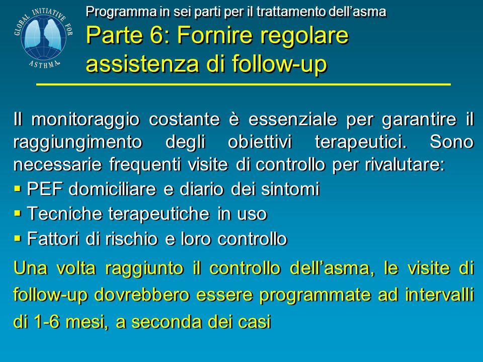 PEF domiciliare e diario dei sintomi Tecniche terapeutiche in uso