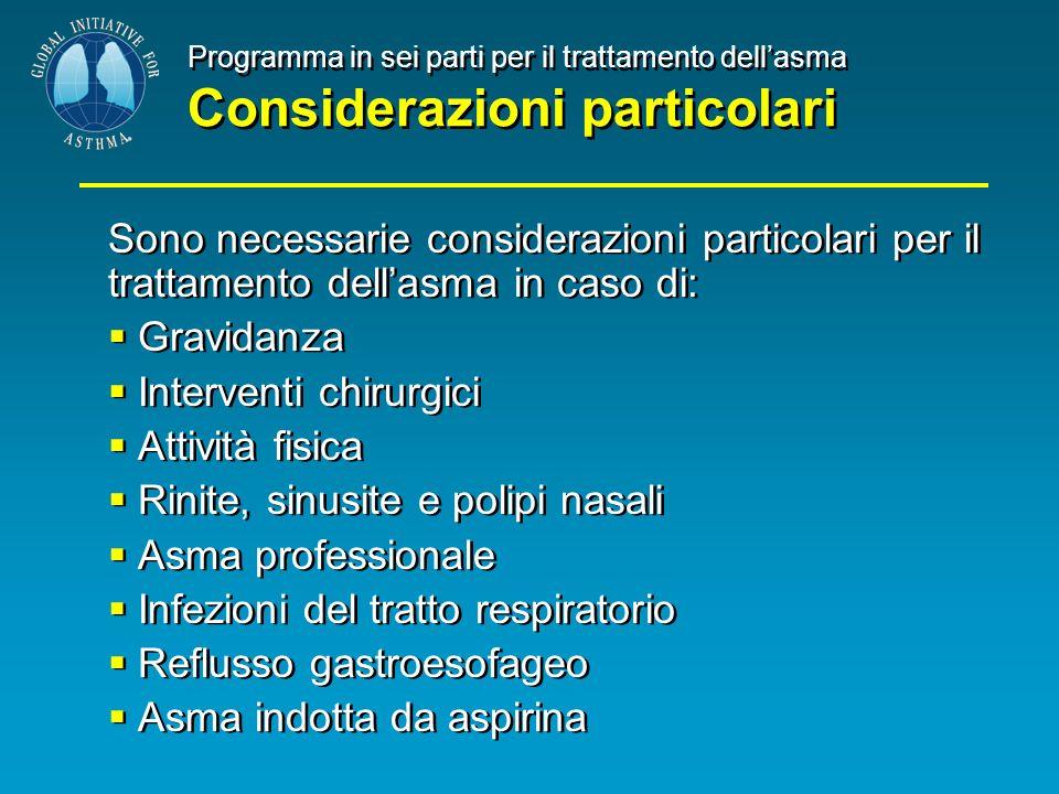 Interventi chirurgici Attività fisica Rinite, sinusite e polipi nasali