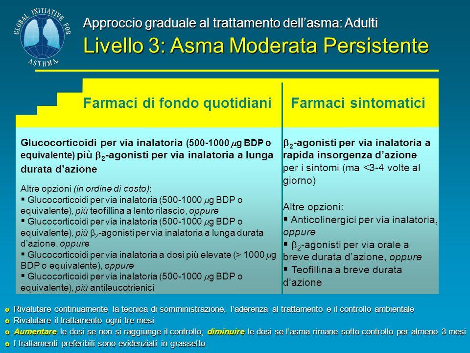 Livello 3: Asma Moderata Persistente