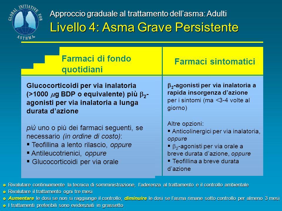 Livello 4: Asma Grave Persistente