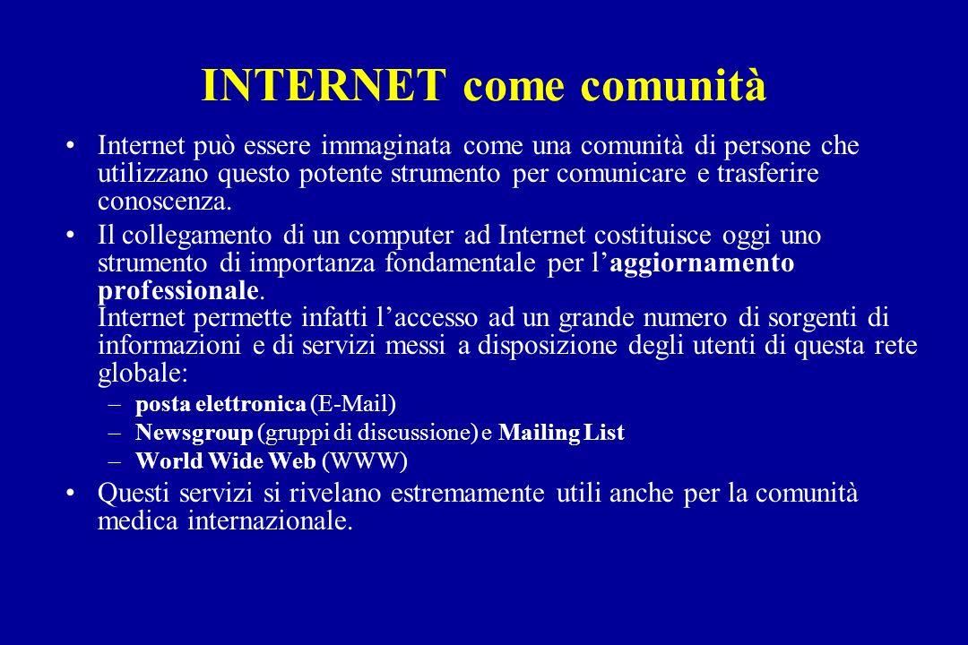 INTERNET come comunità