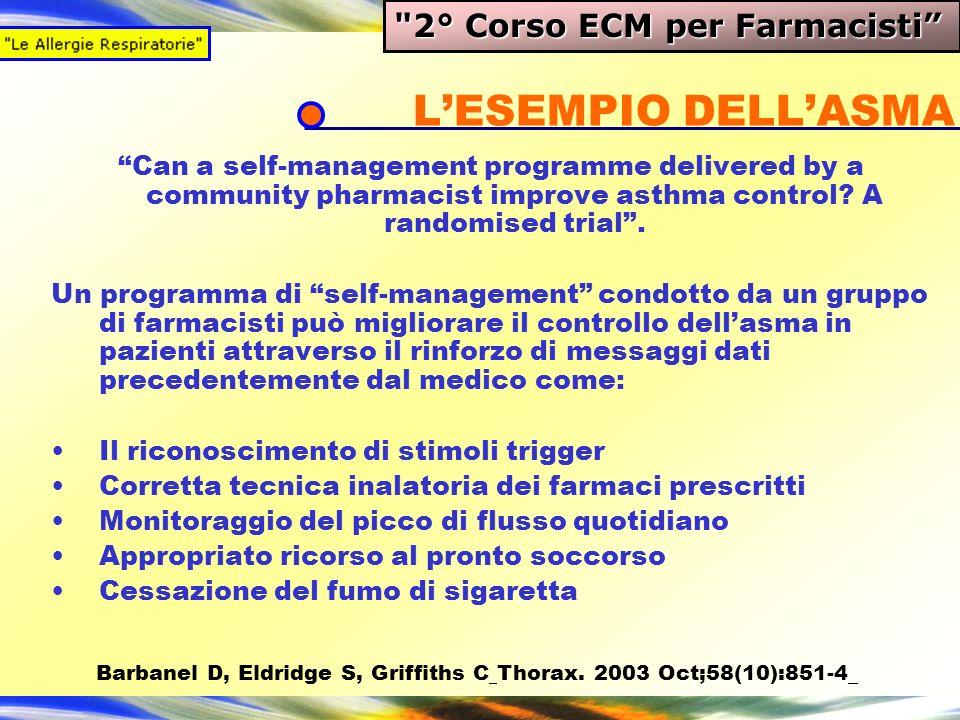 L'ESEMPIO DELL'ASMA 2° Corso ECM per Farmacisti
