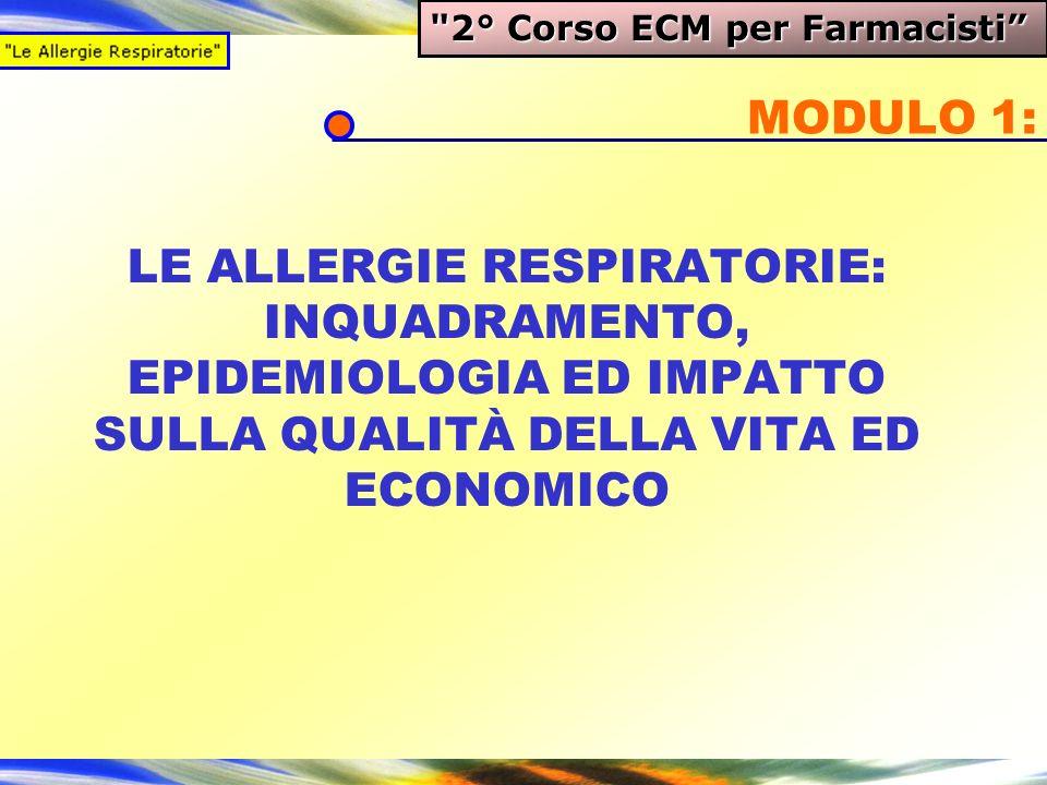 2° Corso ECM per Farmacisti