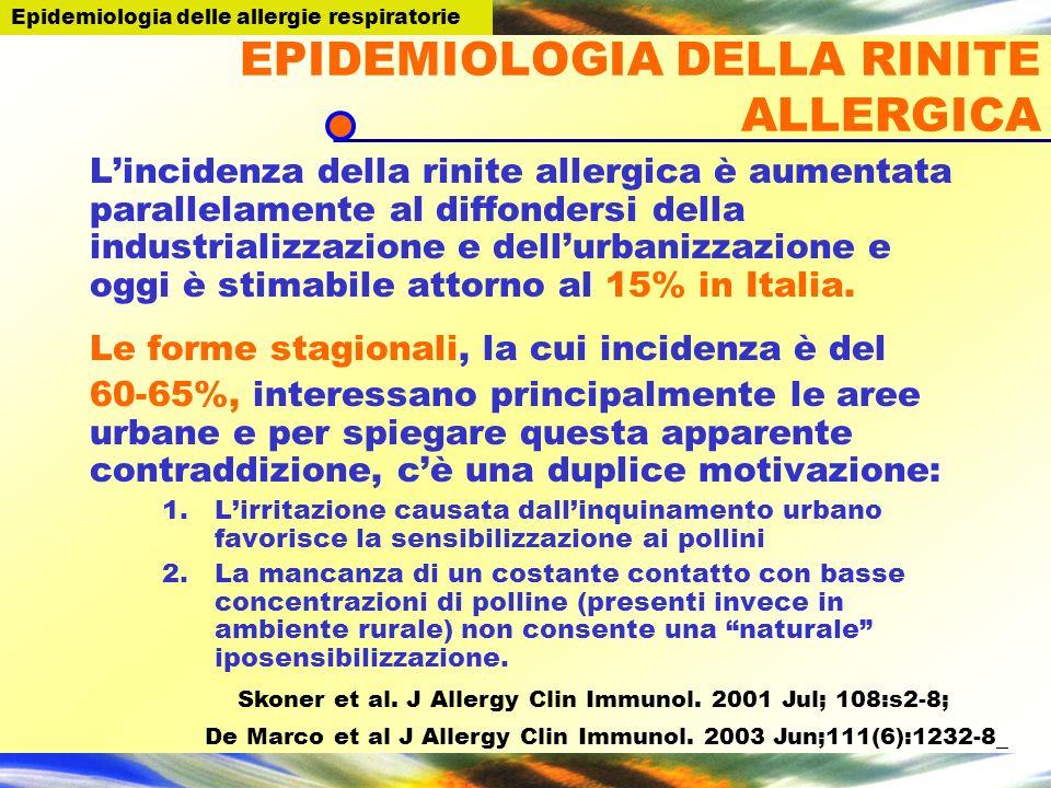 EPIDEMIOLOGIA DELLA RINITE ALLERGICA