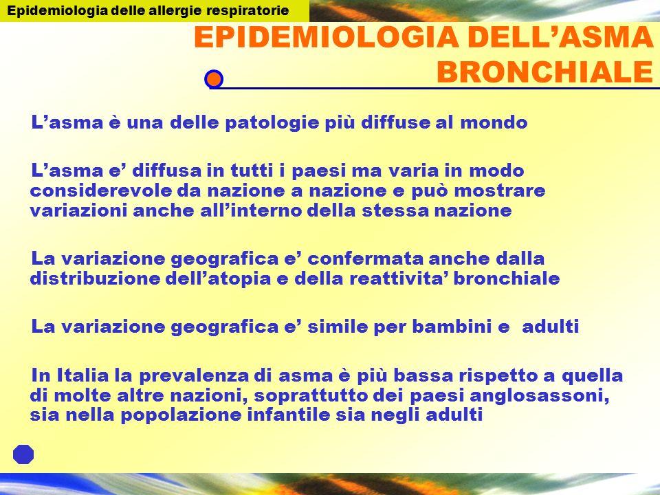 EPIDEMIOLOGIA DELL'ASMA BRONCHIALE