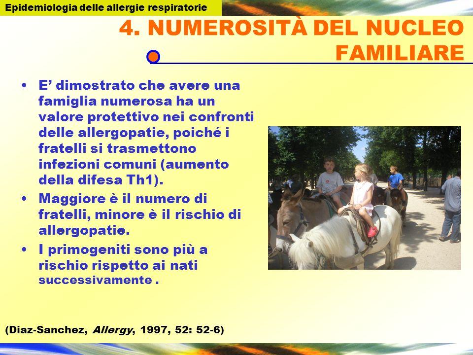 4. NUMEROSITÀ DEL NUCLEO FAMILIARE