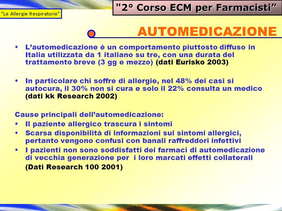 AUTOMEDICAZIONE 2° Corso ECM per Farmacisti