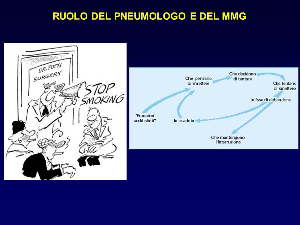RUOLO DEL PNEUMOLOGO E DEL MMG