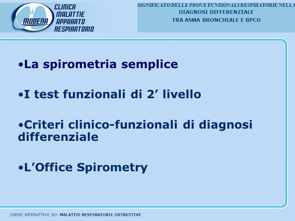 La spirometria semplice I test funzionali di 2' livello