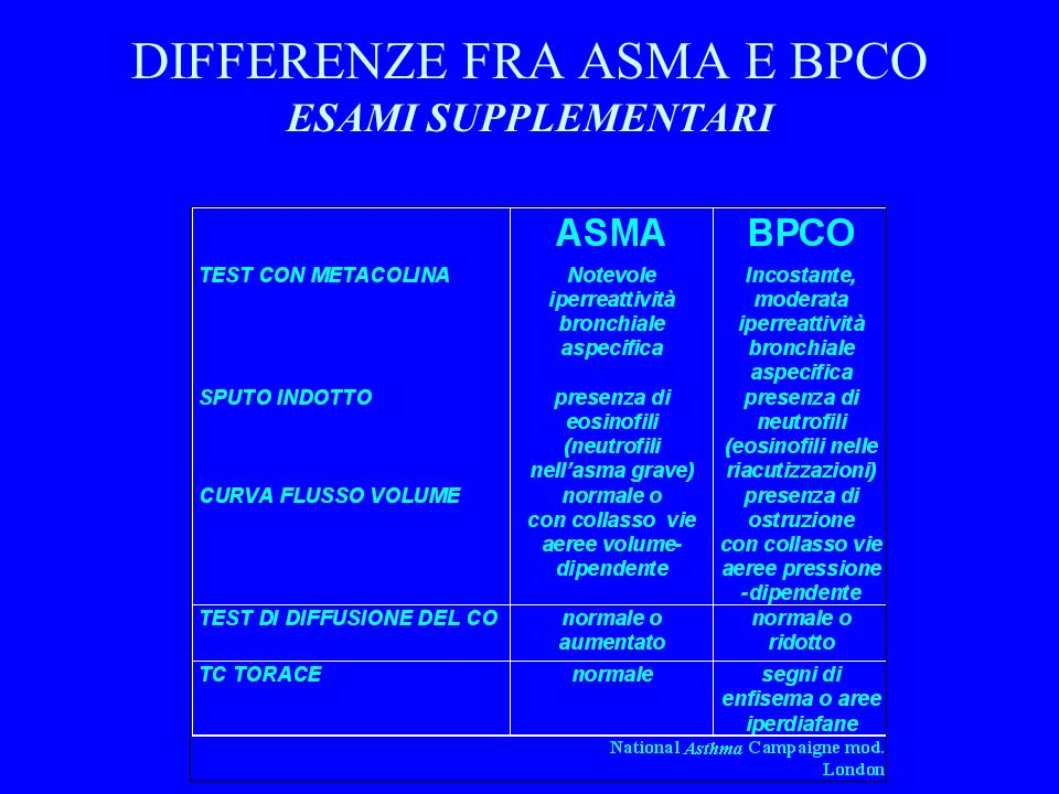 DIFFERENZE FRA ASMA E BPCO ESAMI SUPPLEMENTARI