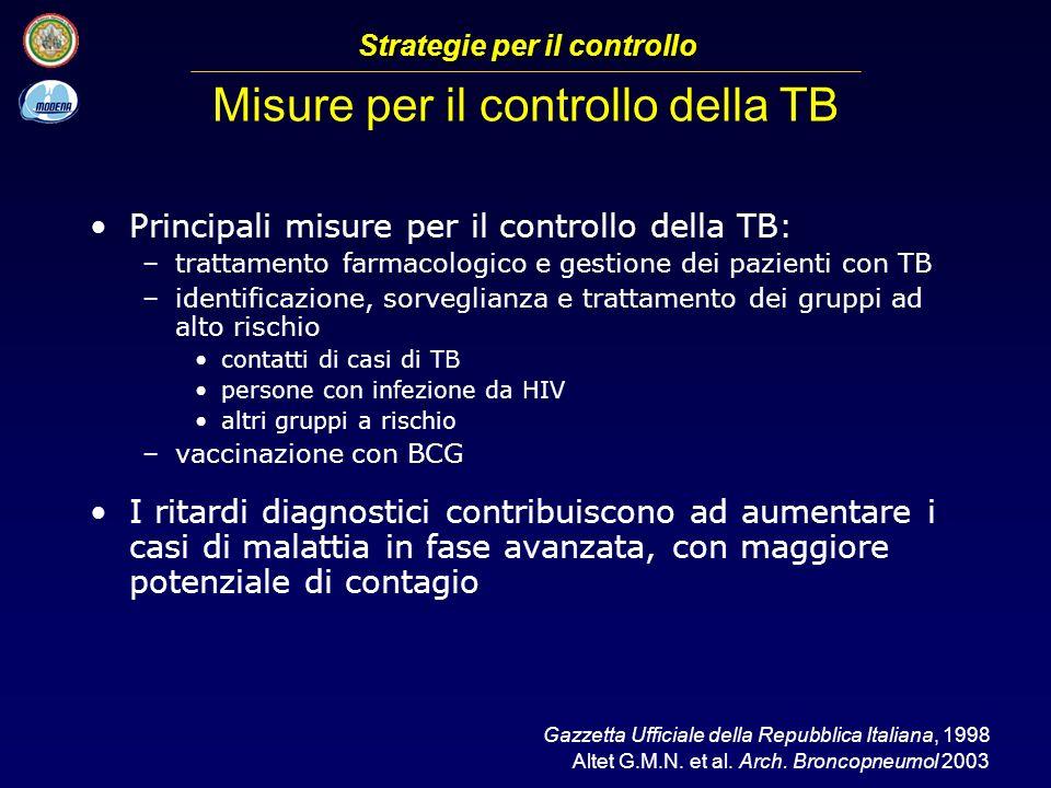 Misure per il controllo della TB