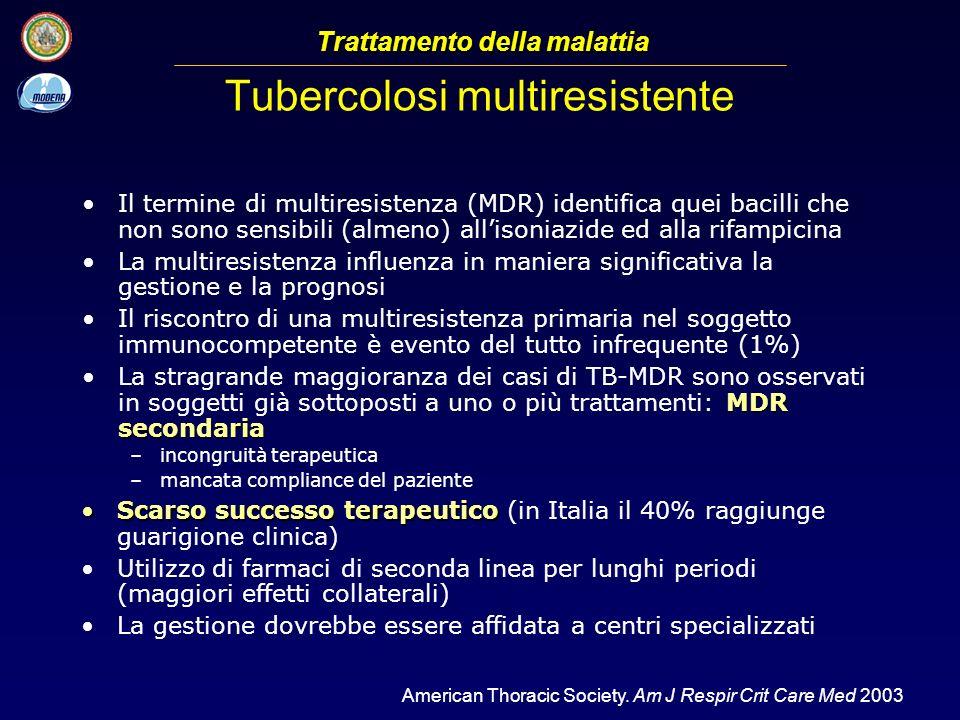 Tubercolosi multiresistente