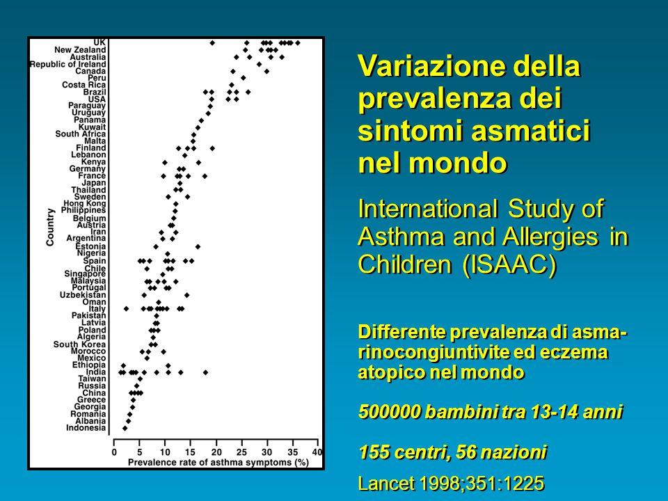 Variazione della prevalenza dei sintomi asmatici nel mondo
