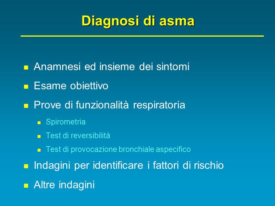 Diagnosi di asma Anamnesi ed insieme dei sintomi Esame obiettivo