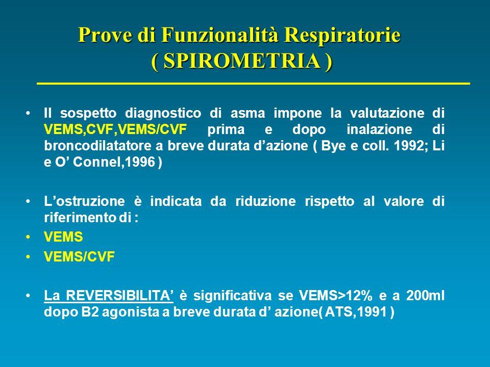 Prove di Funzionalità Respiratorie ( SPIROMETRIA )