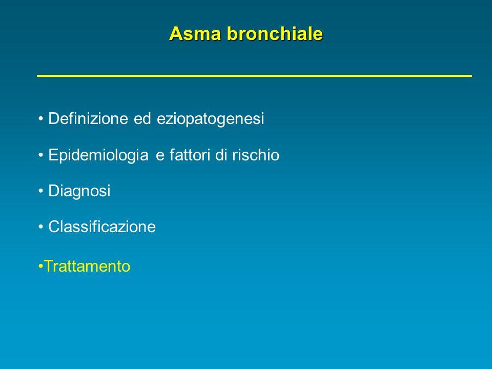 Asma bronchiale Definizione ed eziopatogenesi