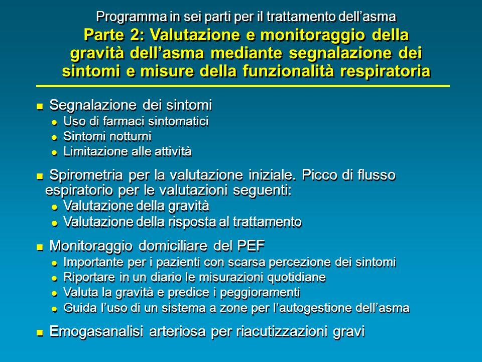 Programma in sei parti per il trattamento dell'asma