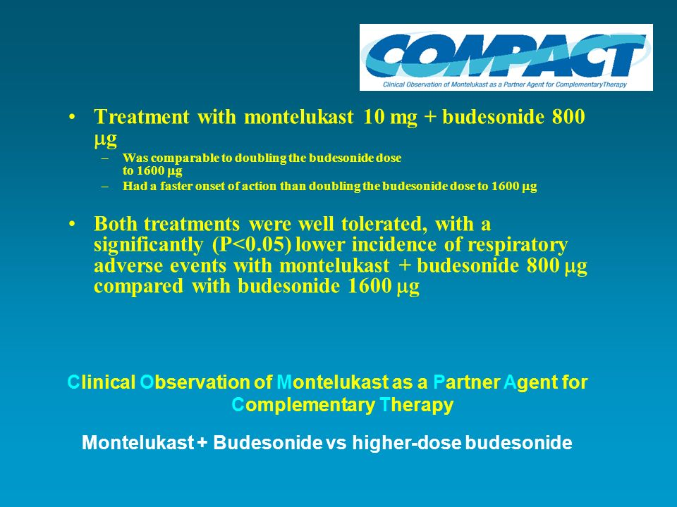 Montelukast + Budesonide vs higher-dose budesonide