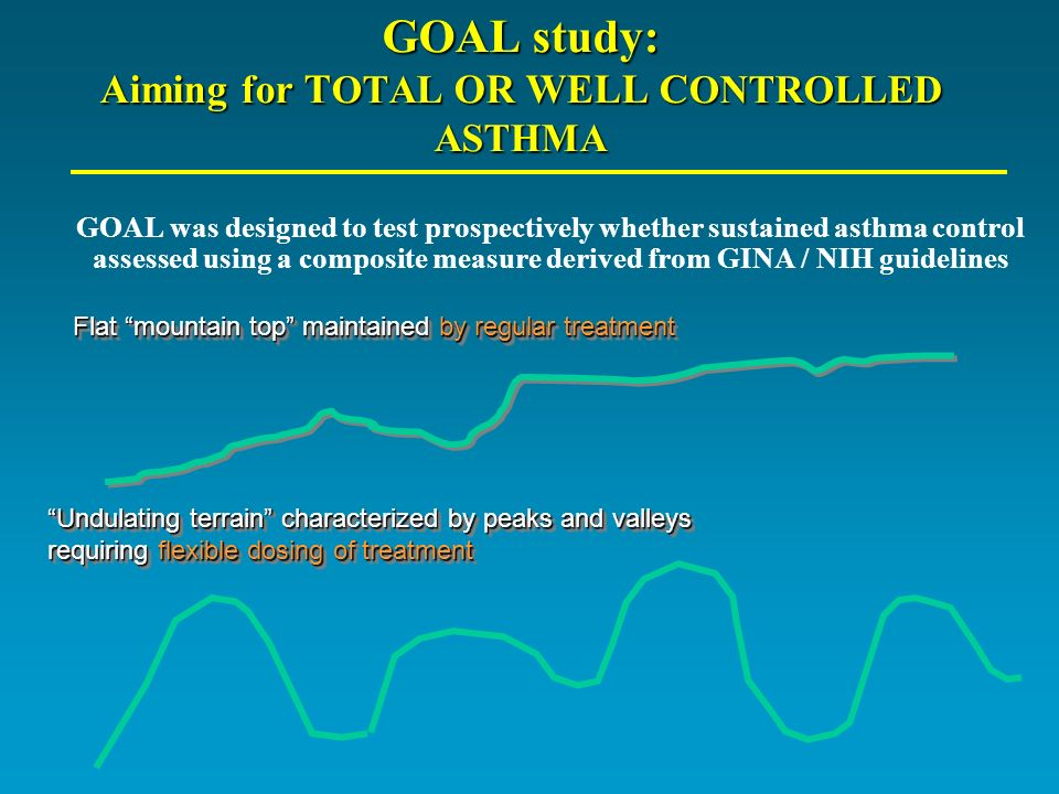 GOAL study: Aiming for TOTAL OR WELL CONTROLLED ASTHMA