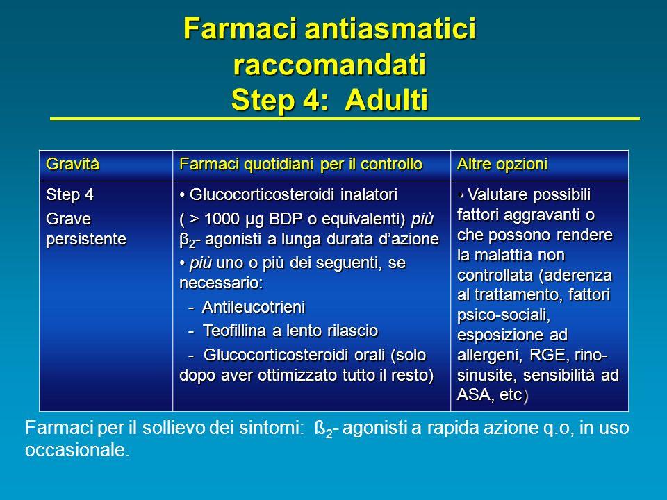 Farmaci antiasmatici raccomandati Step 4: Adulti