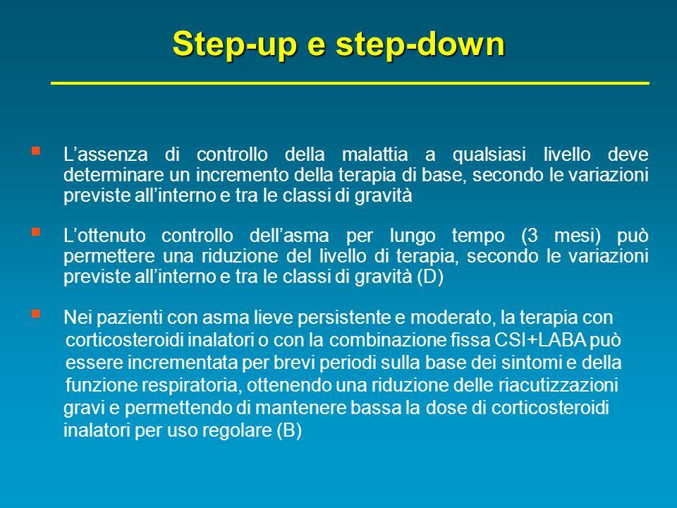 Step-up e step-down