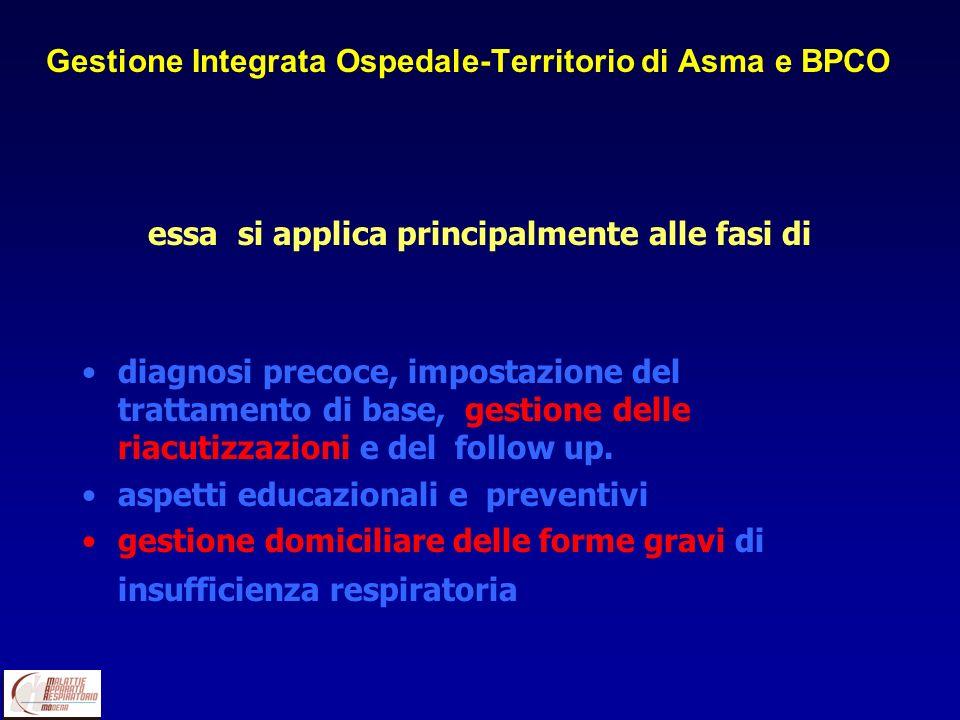 Gestione Integrata Ospedale-Territorio di Asma e BPCO