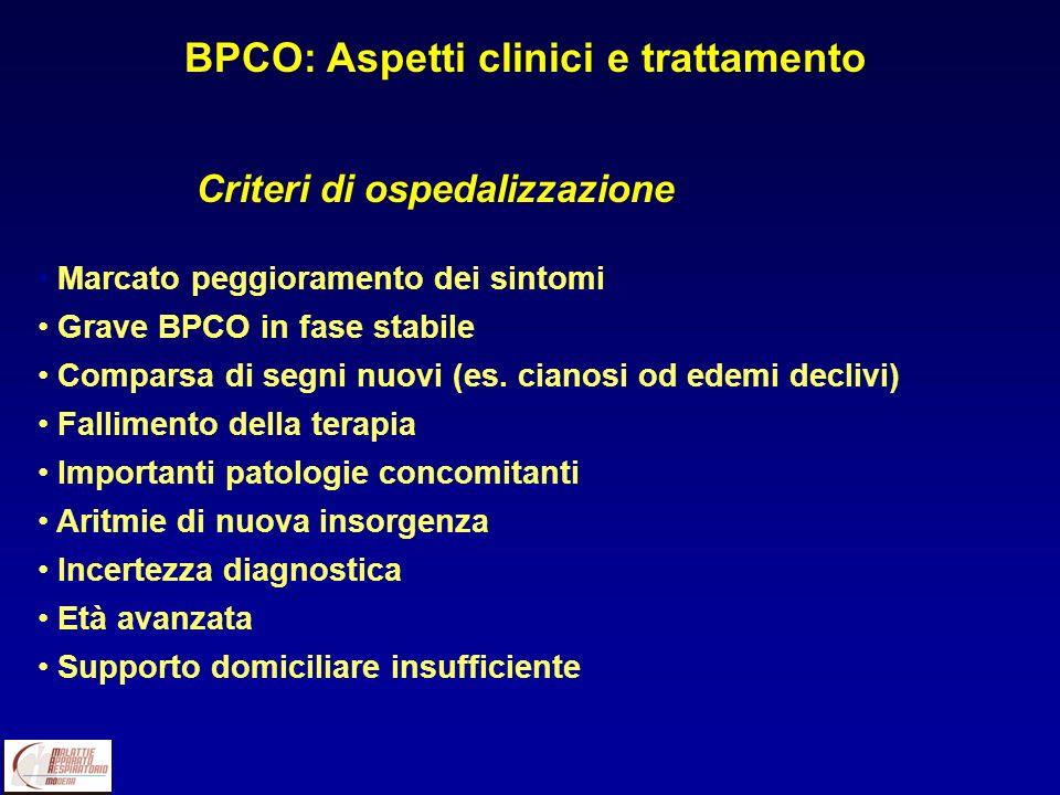 BPCO: Aspetti clinici e trattamento Criteri di ospedalizzazione