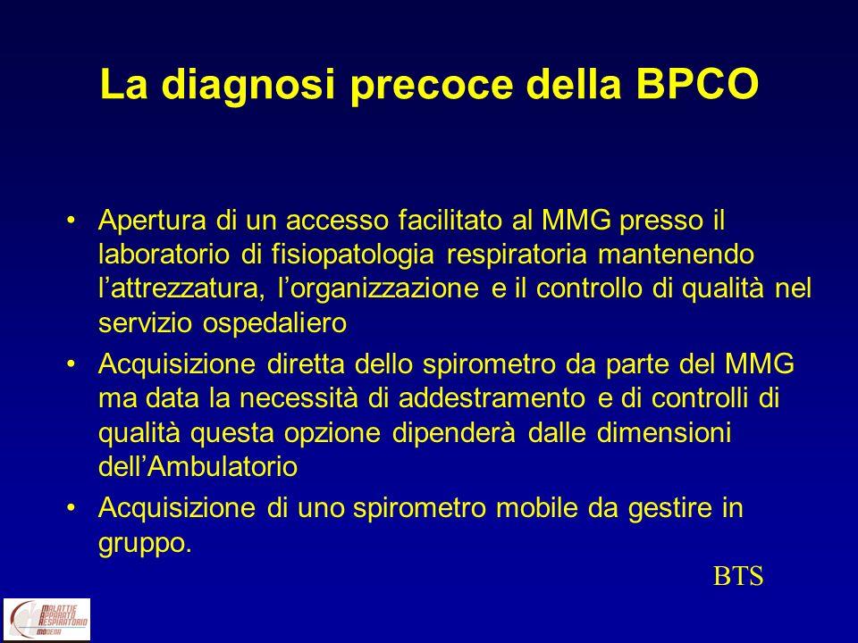 La diagnosi precoce della BPCO