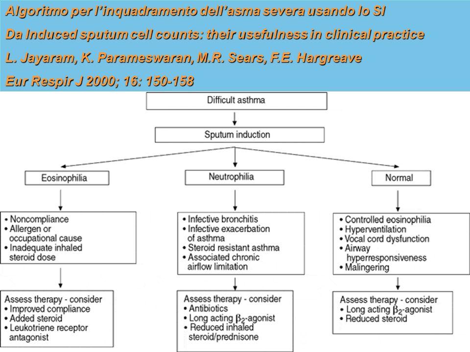 Algoritmo per l'inquadramento dell'asma severa usando lo SI