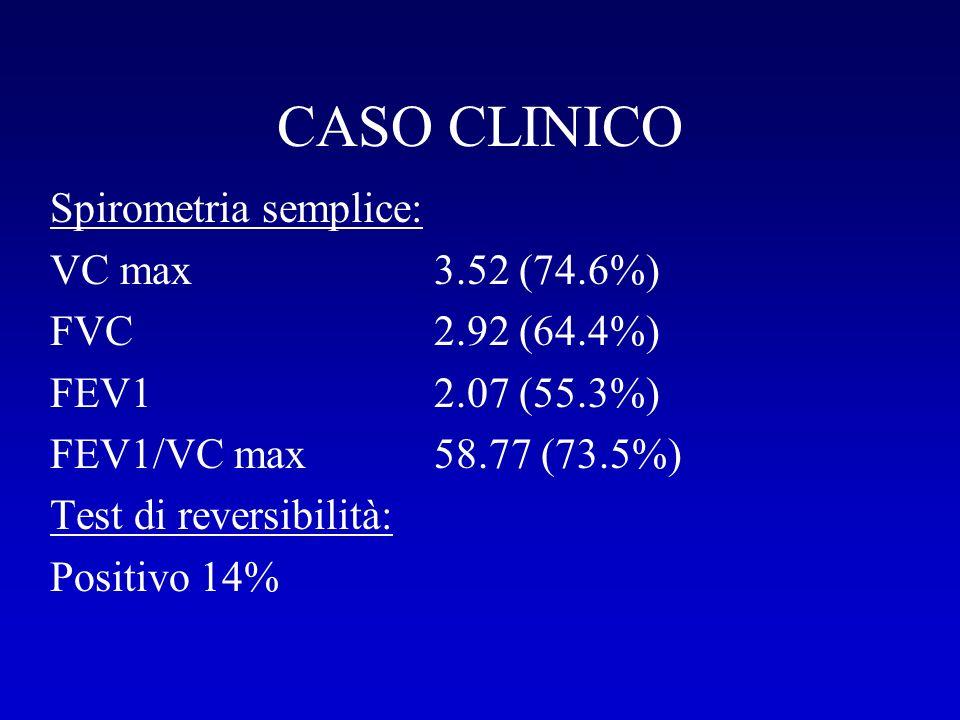 CASO CLINICO Spirometria semplice: VC max 3.52 (74.6%)