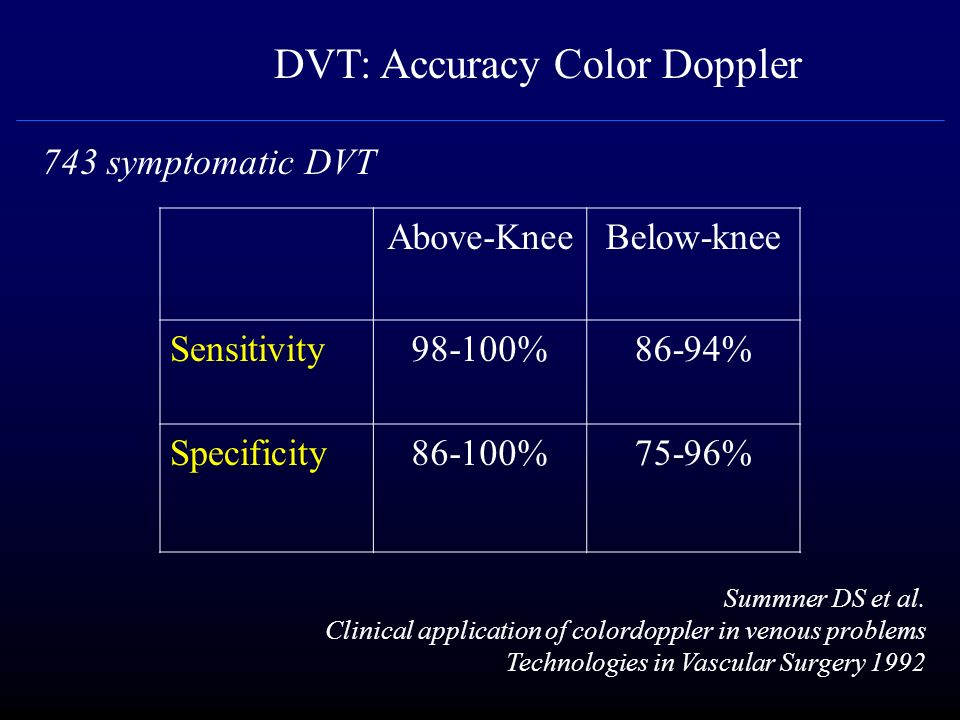 DVT: Accuracy Color Doppler