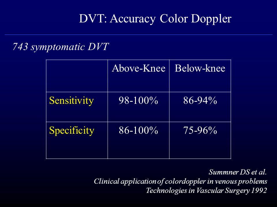 DVT: Accuracy Color Doppler