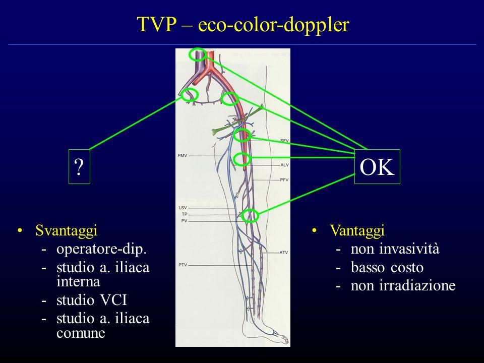 TVP – eco-color-doppler