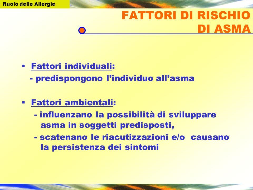 FATTORI DI RISCHIO DI ASMA