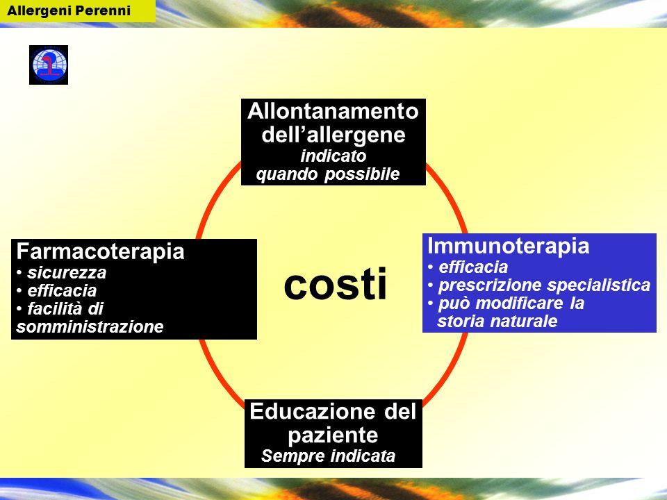 costi Allontanamento dell'allergene Immunoterapia Farmacoterapia