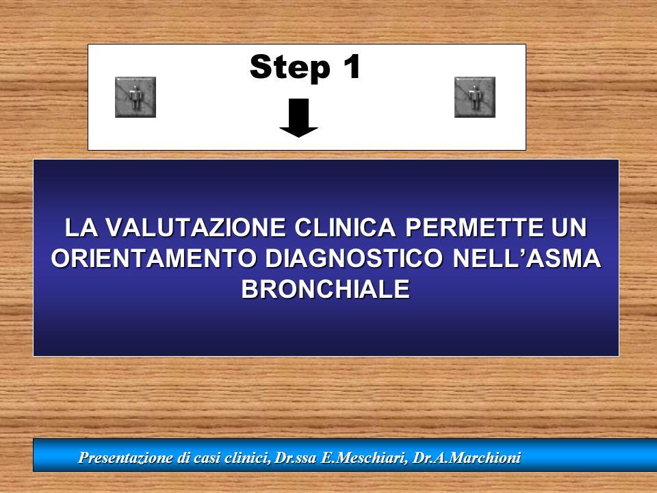 Step 1LA VALUTAZIONE CLINICA PERMETTE UN ORIENTAMENTO DIAGNOSTICO NELL'ASMA BRONCHIALE.