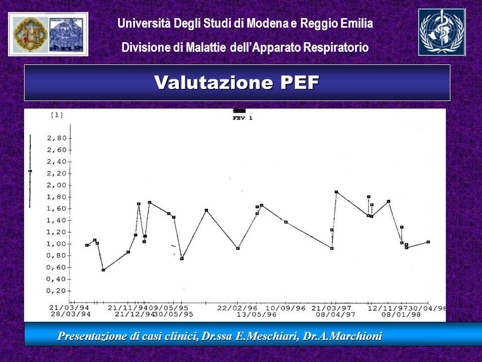 Valutazione PEF Università Degli Studi di Modena e Reggio Emilia