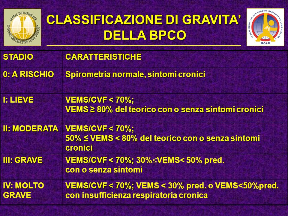 CLASSIFICAZIONE DI GRAVITA'
